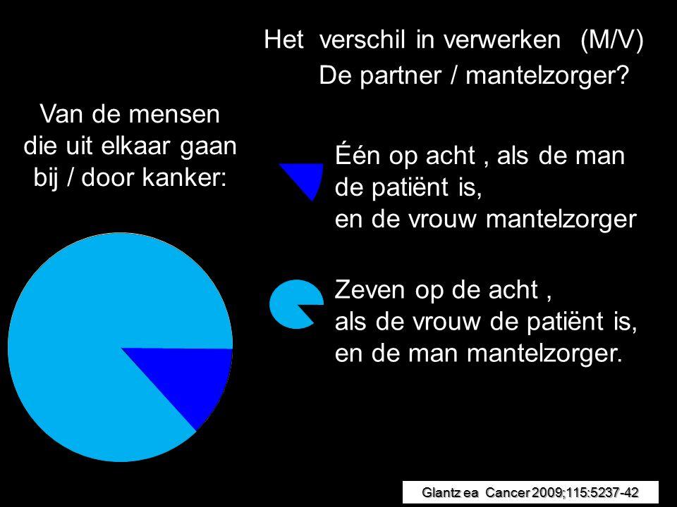 Glantz ea Cancer 2009;115:5237-42 Het verschil in verwerken (M/V) De partner / mantelzorger? Van de mensen die uit elkaar gaan bij / door kanker: Één