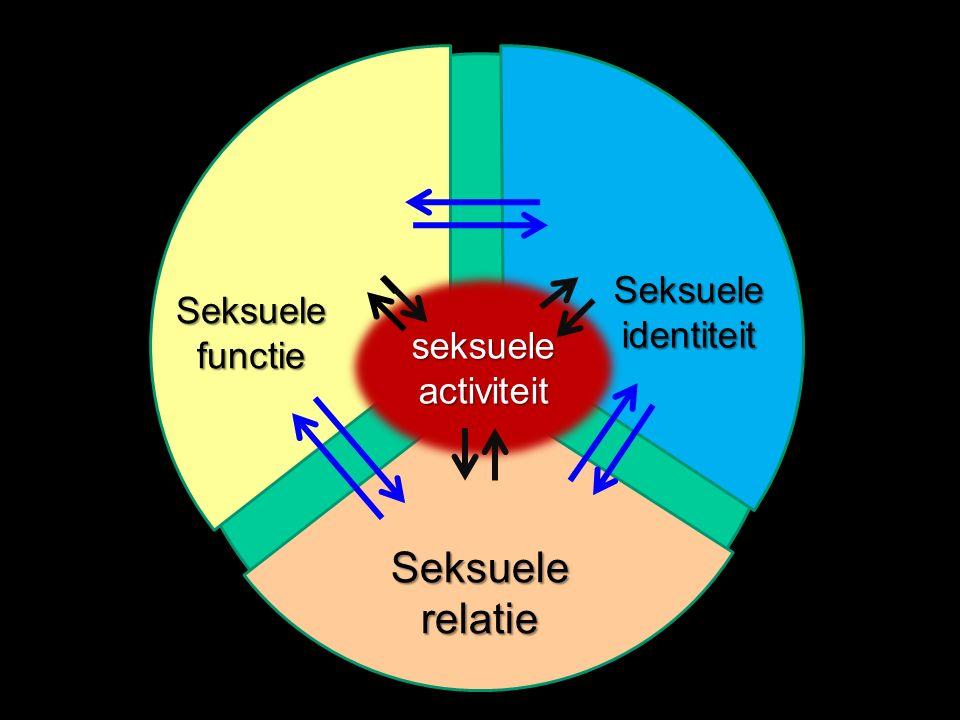 Seksuele relatie seksueleactiviteit Seksuele functie Seksuele identiteit