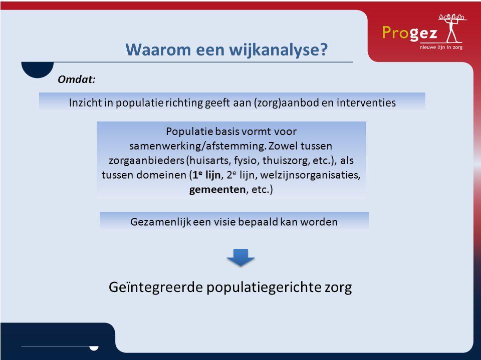 Waarom een wijkanalyse.Omdat: Populatie basis vormt voor samenwerking/afstemming.