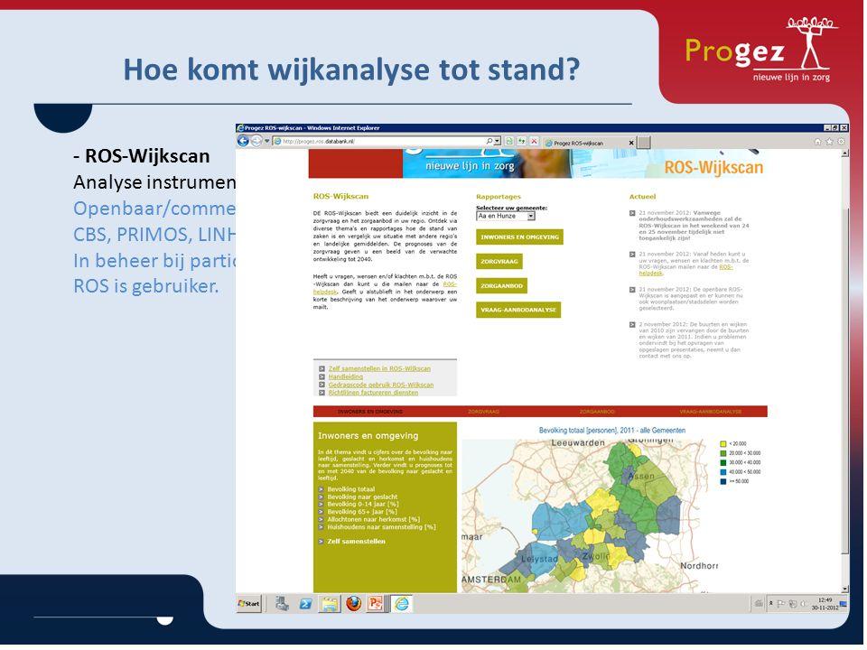 Overgewicht bij volwassenen GDD IJsselland: 46%