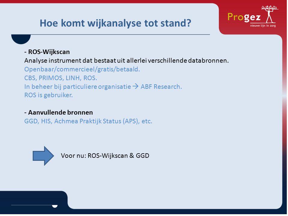 Rokende volwassenen GDD IJsselland: 25%