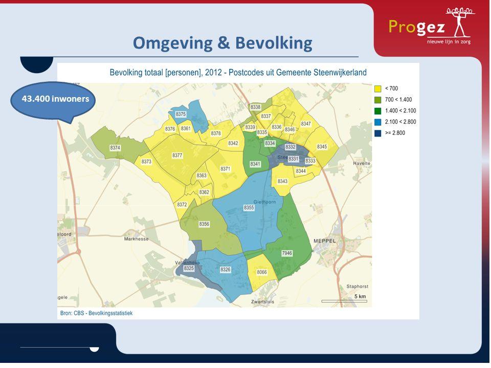 Omgeving & Bevolking 43.400 inwoners