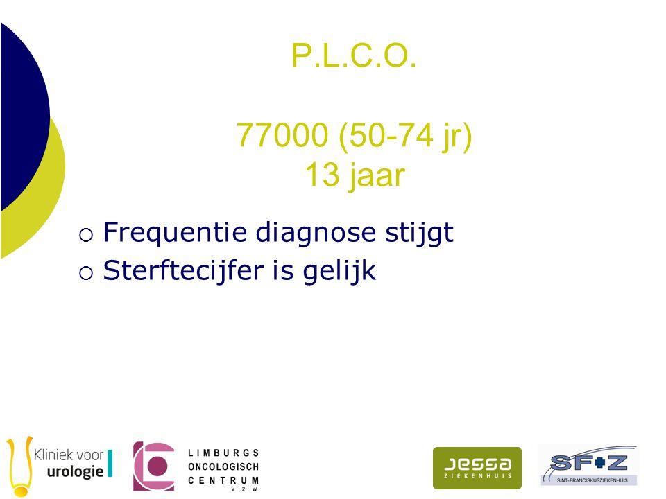 P.L.C.O. 77000 (50-74 jr) 13 jaar  Frequentie diagnose stijgt  Sterftecijfer is gelijk
