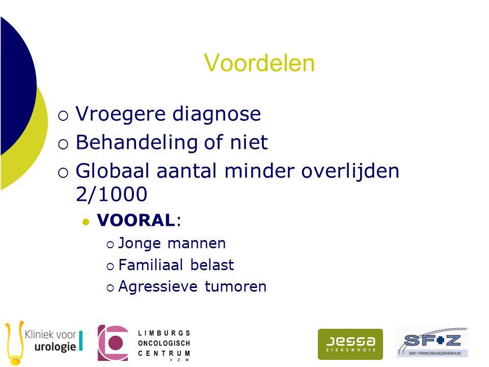 Voordelen  Vroegere diagnose  Behandeling of niet  Globaal aantal minder overlijden 2/1000 VOORAL:  Jonge mannen  Familiaal belast  Agressieve tumoren