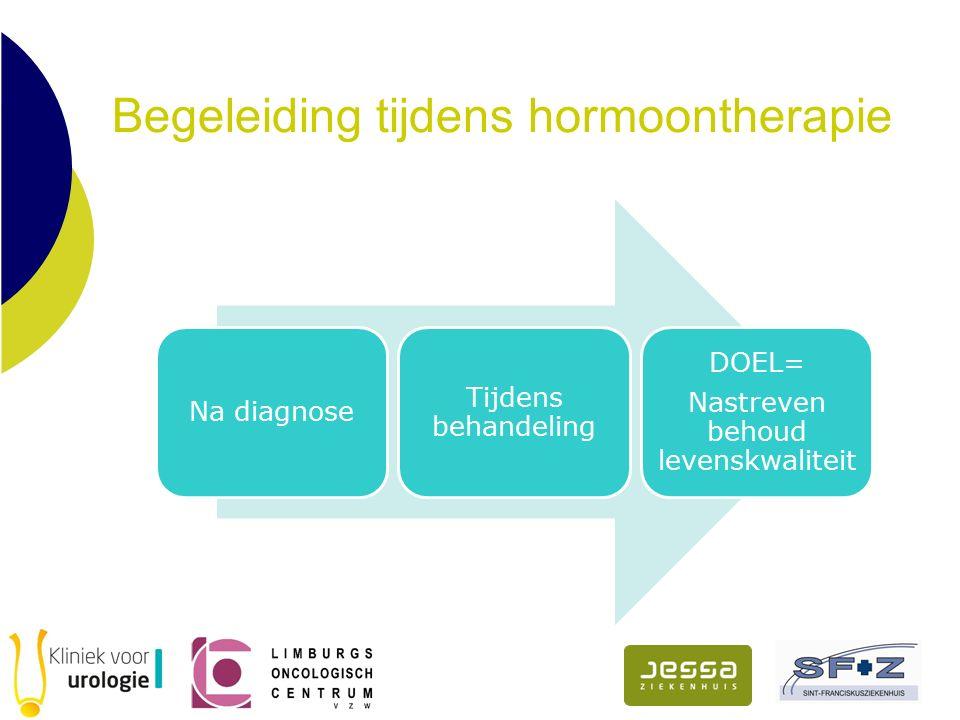Begeleiding tijdens hormoontherapie Na diagnose Tijdens behandeling DOEL= Nastreven behoud levenskwaliteit