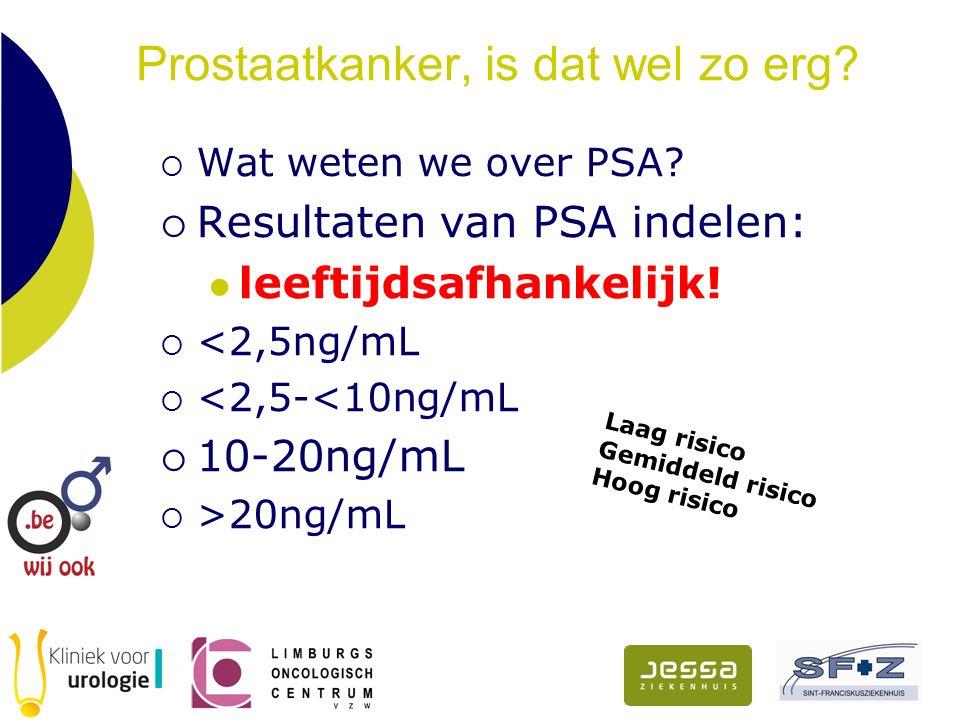 Prostaatkanker, is dat wel zo erg.  Wat weten we over PSA.