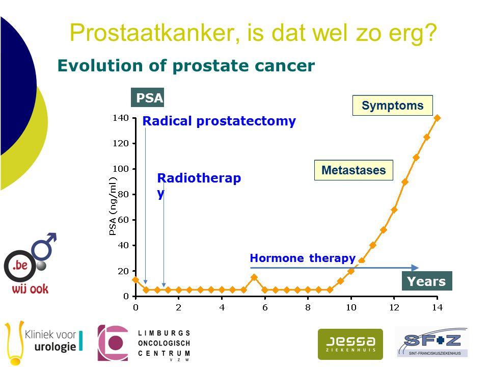 Prostaatkanker, is dat wel zo erg.