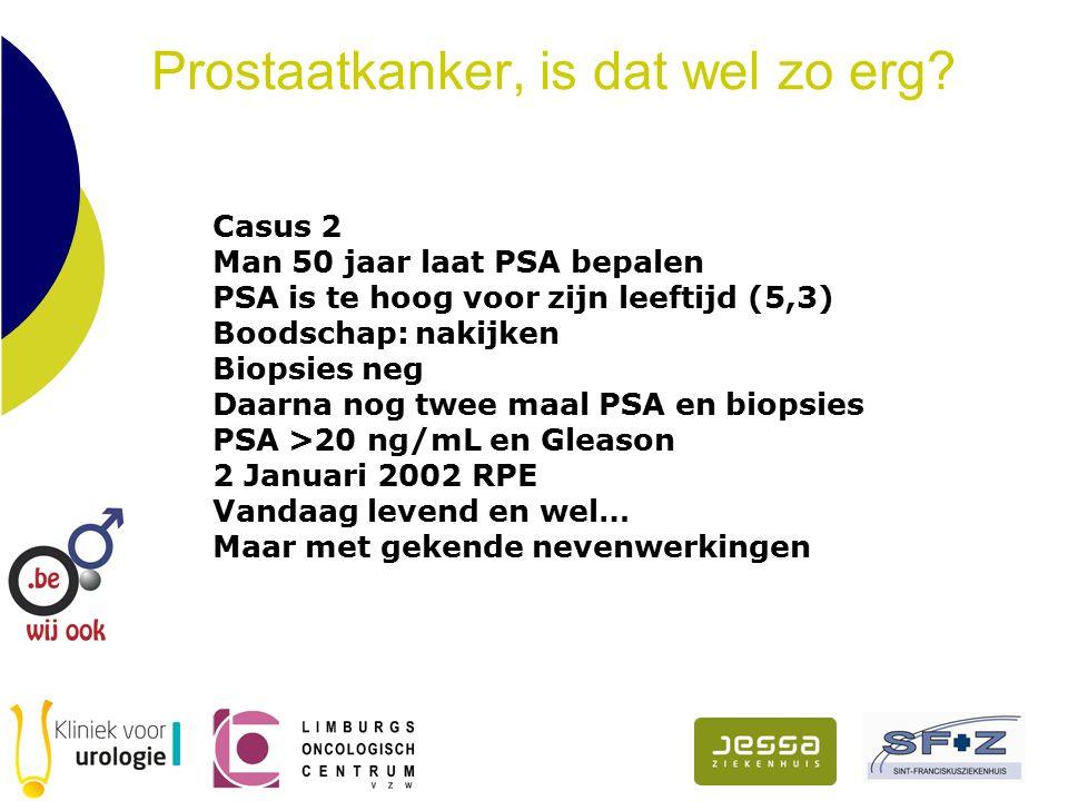 Prostaatkanker, is dat wel zo erg?  Positieve biopsies (%) over de jaren Bron: Focus Diagnostica