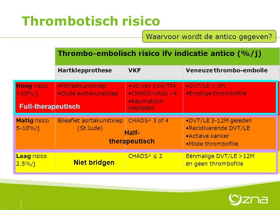 Thrombotisch risico Thrombo-embolisch risico ifv indicatie antico (%/j) HartklepprotheseVKFVeneuze thrombo-embolie Hoog risico >10%/j Mitraalkunstklep