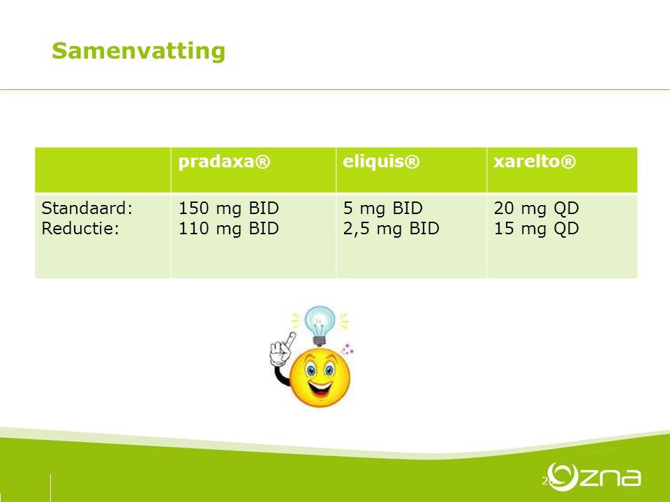 Samenvatting pradaxa®eliquis®xarelto® Standaard: Reductie: 150 mg BID 110 mg BID 5 mg BID 2,5 mg BID 20 mg QD 15 mg QD 26