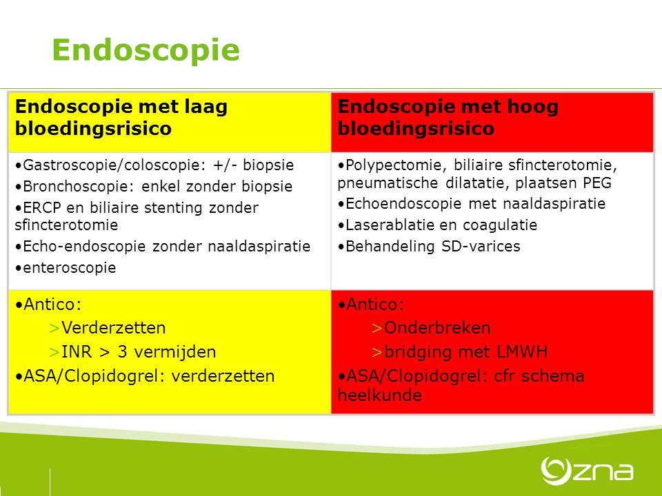 Endoscopie Endoscopie met laag bloedingsrisico Endoscopie met hoog bloedingsrisico Gastroscopie/coloscopie: +/- biopsie Bronchoscopie: enkel zonder bi