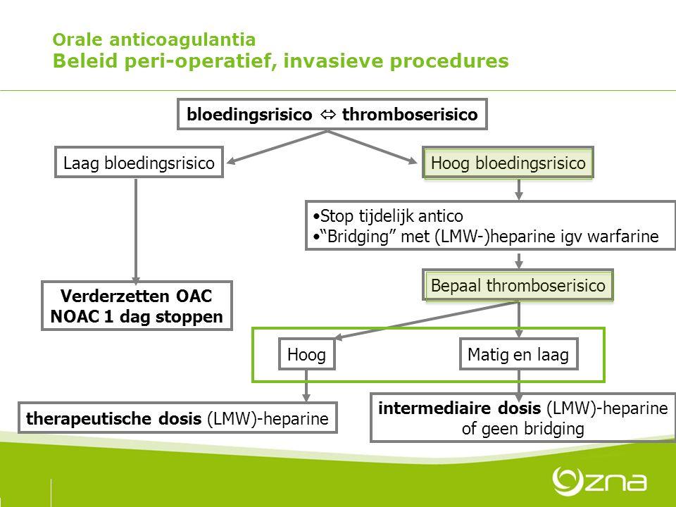 Laag bloedingsrisicoHoog bloedingsrisico Verderzetten OAC NOAC 1 dag stoppen Bepaal thromboserisico HoogMatig en laag therapeutische dosis (LMW)-hepar