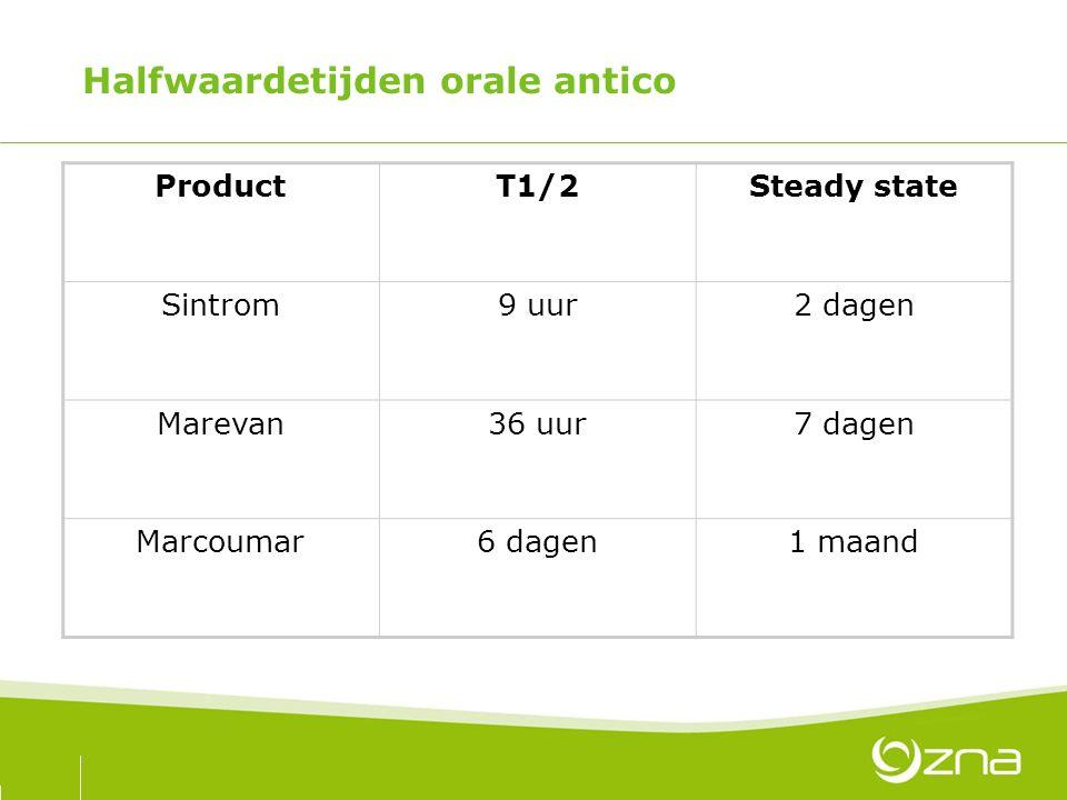 Halfwaardetijden orale antico ProductT1/2Steady state Sintrom9 uur2 dagen Marevan36 uur7 dagen Marcoumar6 dagen1 maand