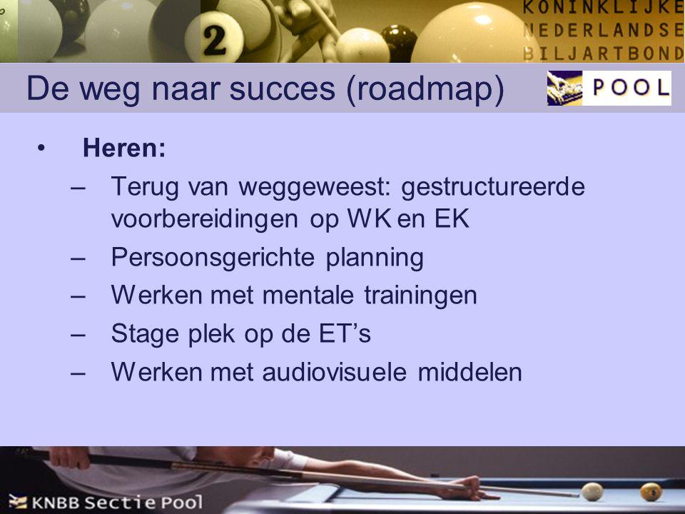 De weg naar succes (roadmap) Heren: –Terug van weggeweest: gestructureerde voorbereidingen op WK en EK –Persoonsgerichte planning –Werken met mentale trainingen –Stage plek op de ET's –Werken met audiovisuele middelen