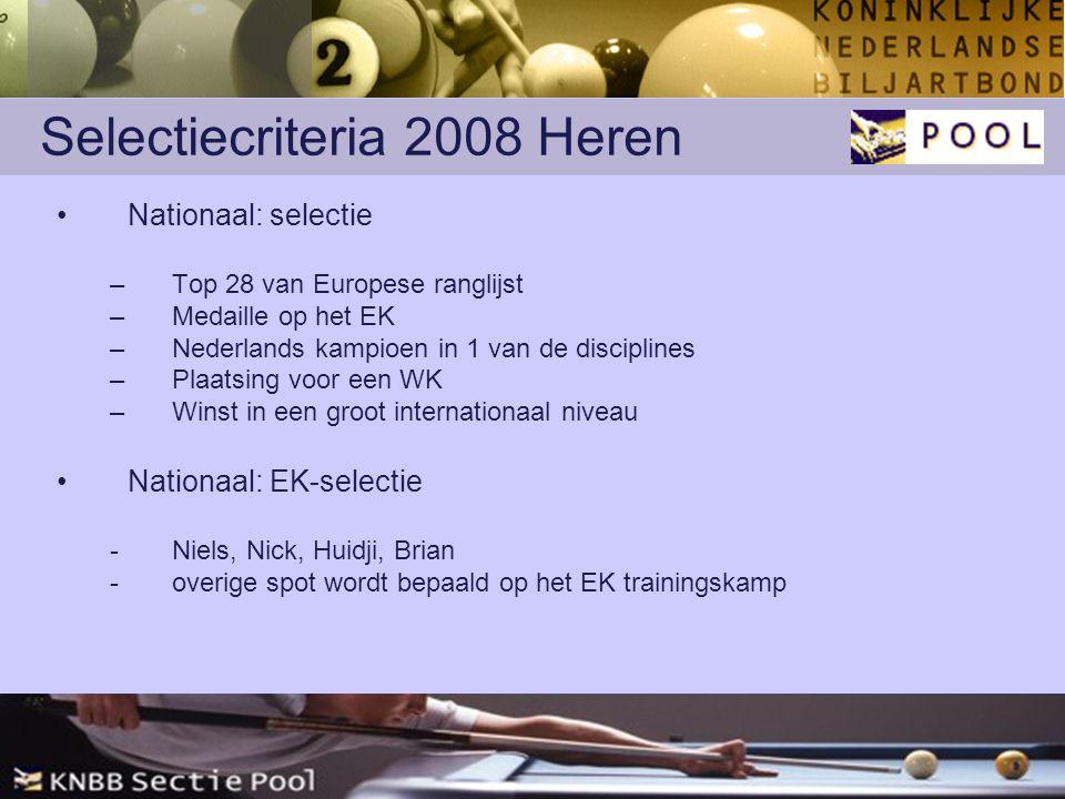 Selectiecriteria 2008 Heren Nationaal: selectie –Top 28 van Europese ranglijst –Medaille op het EK –Nederlands kampioen in 1 van de disciplines –Plaatsing voor een WK –Winst in een groot internationaal niveau Nationaal: EK-selectie -Niels, Nick, Huidji, Brian -overige spot wordt bepaald op het EK trainingskamp