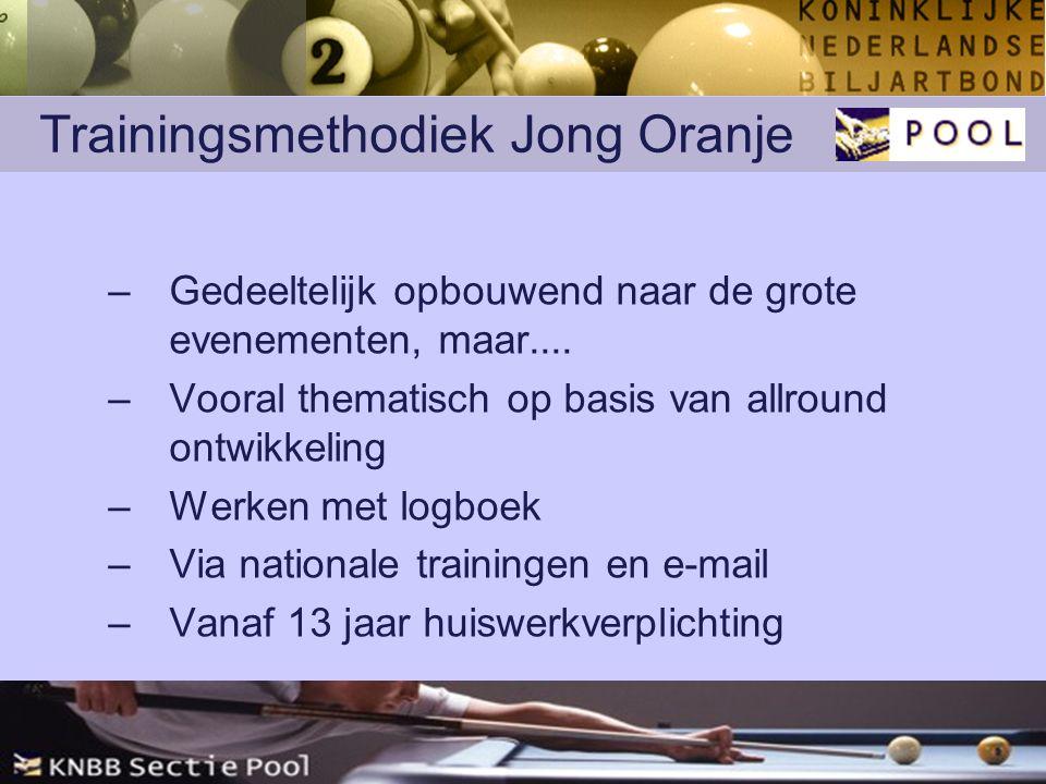Trainingsmethodiek Jong Oranje –Gedeeltelijk opbouwend naar de grote evenementen, maar....