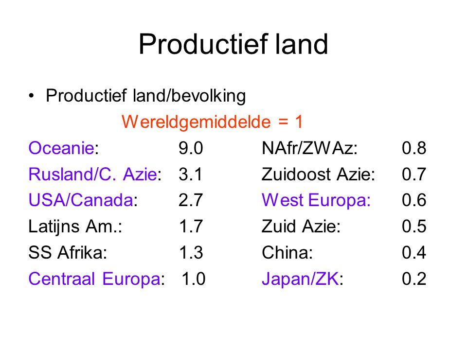 Productief land Productief land/bevolking Wereldgemiddelde = 1 Oceanie: 9.0 NAfr/ZWAz:0.8 Rusland/C. Azie: 3.1Zuidoost Azie: 0.7 USA/Canada: 2.7West E