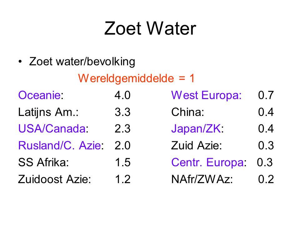 Zoet Water Zoet water/bevolking Wereldgemiddelde = 1 Oceanie: 4.0 West Europa:0.7 Latijns Am.: 3.3 China: 0.4 USA/Canada: 2.3 Japan/ZK: 0.4 Rusland/C.