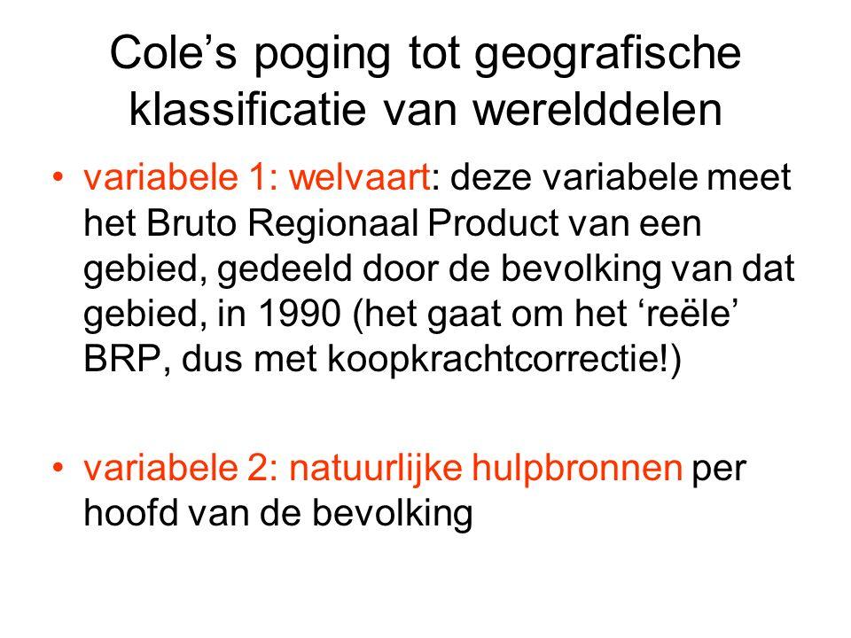 Cole's poging tot geografische klassificatie van werelddelen variabele 1: welvaart: deze variabele meet het Bruto Regionaal Product van een gebied, gedeeld door de bevolking van dat gebied, in 1990 (het gaat om het 'reële' BRP, dus met koopkrachtcorrectie!) variabele 2: natuurlijke hulpbronnen per hoofd van de bevolking