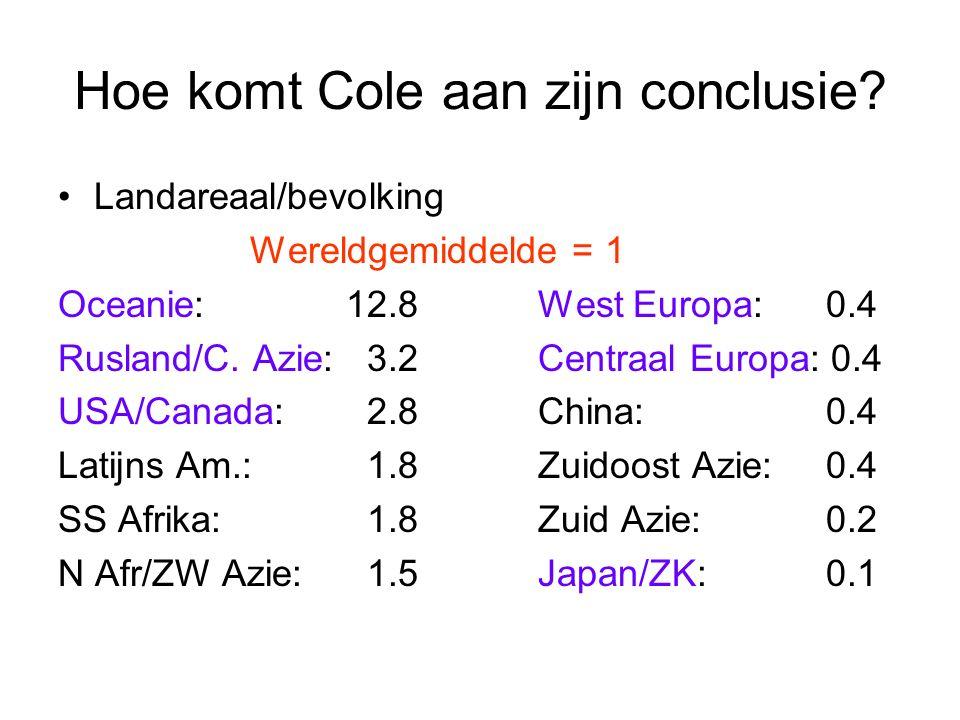 Hoe komt Cole aan zijn conclusie? Landareaal/bevolking Wereldgemiddelde = 1 Oceanie: 12.8 West Europa: 0.4 Rusland/C. Azie: 3.2Centraal Europa: 0.4 US