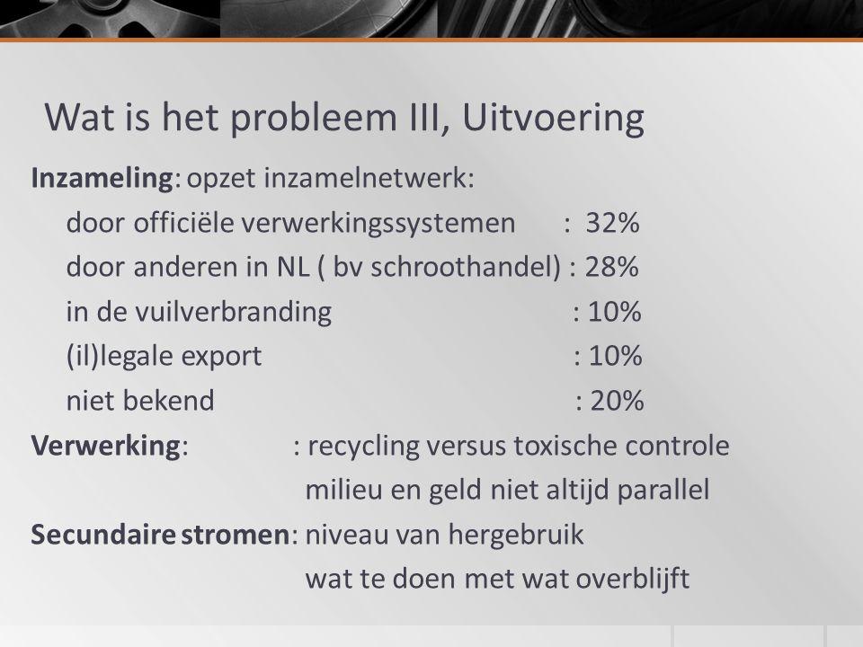 Wat is het probleem III, Uitvoering Inzameling: opzet inzamelnetwerk: door officiële verwerkingssystemen : 32% door anderen in NL ( bv schroothandel) : 28% in de vuilverbranding : 10% (il)legale export : 10% niet bekend : 20% Verwerking: : recycling versus toxische controle milieu en geld niet altijd parallel Secundaire stromen: niveau van hergebruik wat te doen met wat overblijft