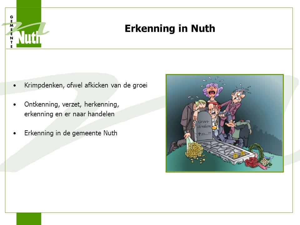 Erkenning in Nuth Krimpdenken, ofwel afkicken van de groei Ontkenning, verzet, herkenning, erkenning en er naar handelen Erkenning in de gemeente Nuth