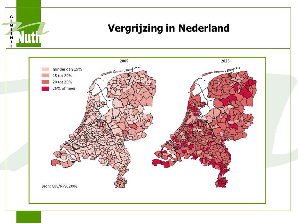 Bevolkingsprognose Provincie Limburg