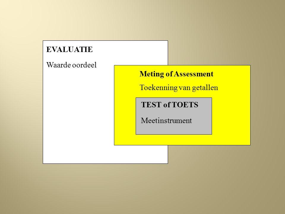 EVALUATIE Waarde oordeel Meting of Assessment Toekenning van getallen TEST of TOETS Meetinstrument