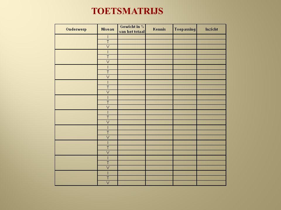 Beoordelen van competentie Generalisatie naar andere situaties Specifieke vaardigheden Kenmerkende situaties Momenten (juiste c.q.