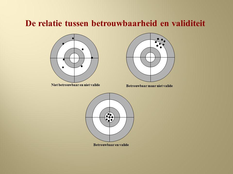 EIGENSCHAPPEN VAN EEN TOETS ALS MEETINSTRUMENT 1.Betrouwbaarheid 2.Validiteit 3.Objectiviteit 4.Nauwkeurigheid