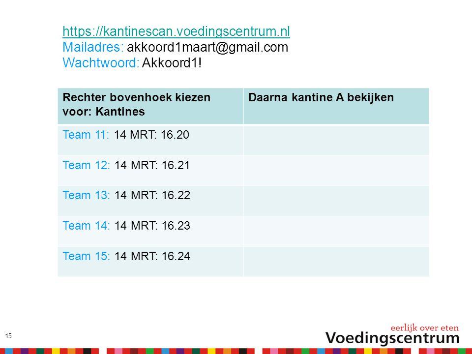 15 Rechter bovenhoek kiezen voor: Kantines Daarna kantine A bekijken Team 11: 14 MRT: 16.20 Team 12: 14 MRT: 16.21 Team 13: 14 MRT: 16.22 Team 14: 14 MRT: 16.23 Team 15: 14 MRT: 16.24 https://kantinescan.voedingscentrum.nl Mailadres: akkoord1maart@gmail.com Wachtwoord: Akkoord1!