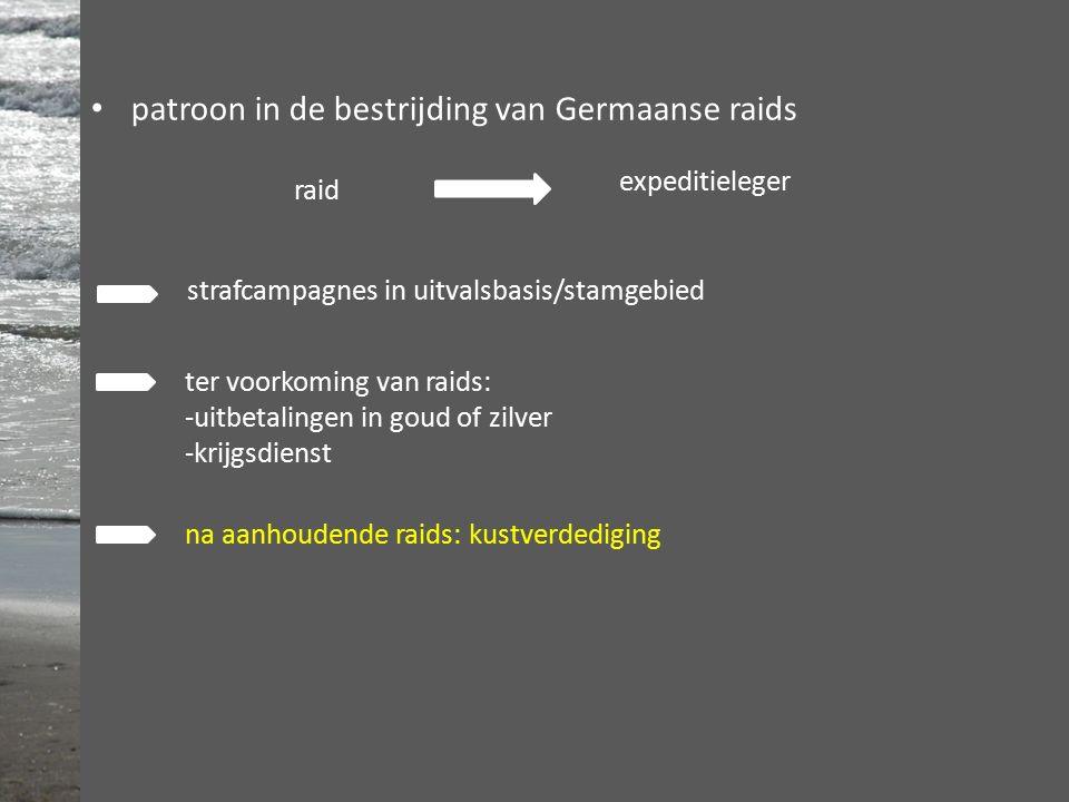 patroon in de bestrijding van Germaanse raids raid expeditieleger strafcampagnes in uitvalsbasis/stamgebied ter voorkoming van raids: -uitbetalingen in goud of zilver -krijgsdienst na aanhoudende raids: kustverdediging