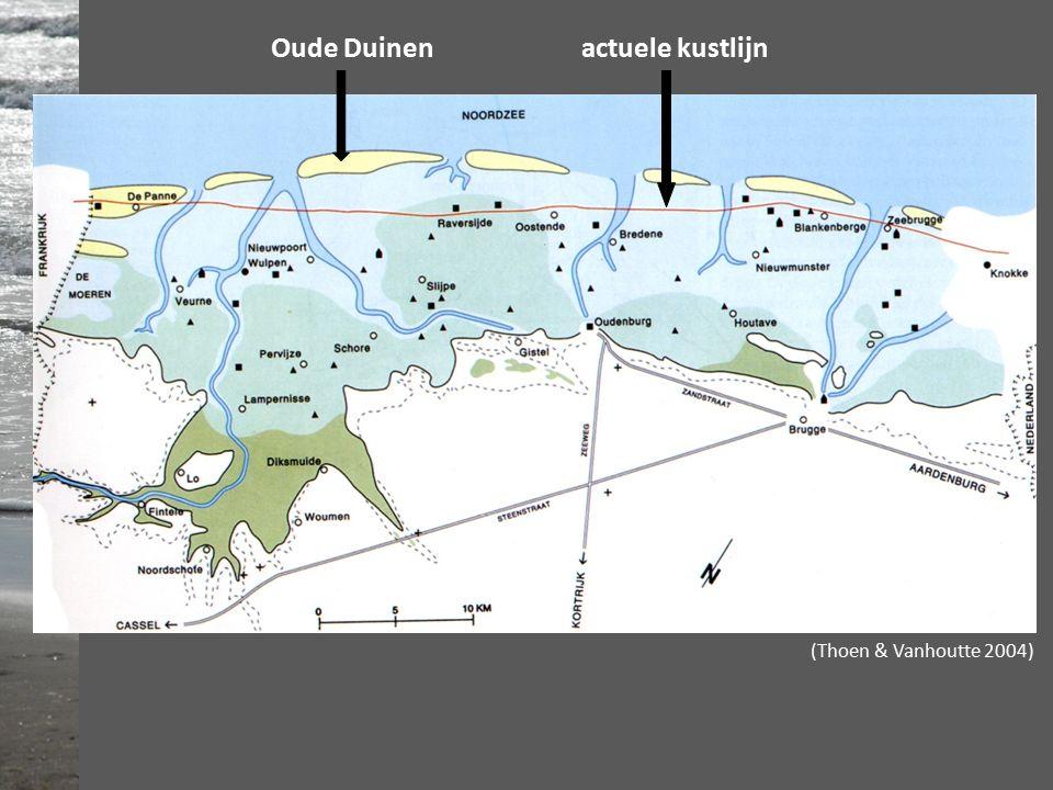 (Thoen & Vanhoutte 2004) Oude Duinenactuele kustlijn