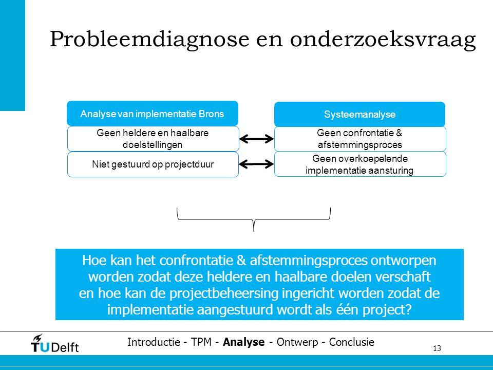 13 Challenge the future Probleemdiagnose en onderzoeksvraag Analyse van implementatie Brons Geen heldere en haalbare doelstellingen Niet gestuurd op p