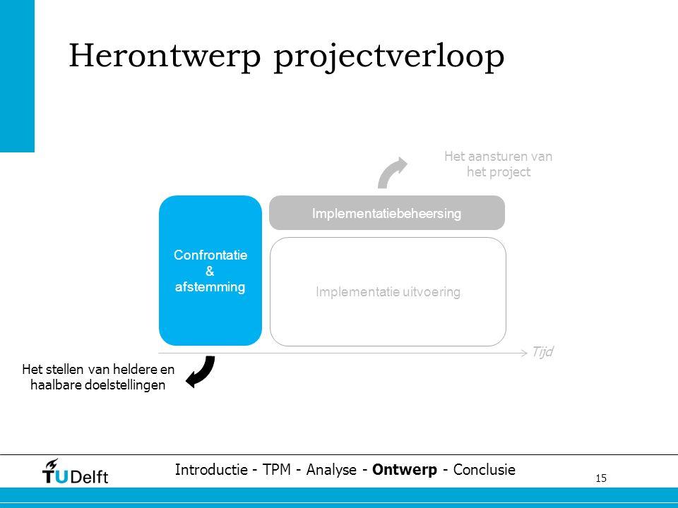 15 Challenge the future Herontwerp projectverloop Implementatiebeheersing Implementatie uitvoering Confrontatie & afstemming Introductie - TPM - Analyse - Ontwerp - Conclusie Het stellen van heldere en haalbare doelstellingen Het aansturen van het project Tijd