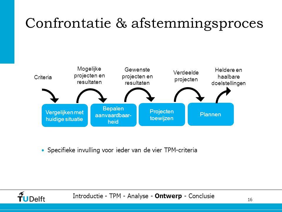 16 Challenge the future Confrontatie & afstemmingsproces Specifieke invulling voor ieder van de vier TPM-criteria Vergelijken met huidige situatie Bep