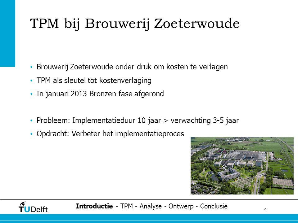 4 Challenge the future TPM bij Brouwerij Zoeterwoude Brouwerij Zoeterwoude onder druk om kosten te verlagen TPM als sleutel tot kostenverlaging In jan