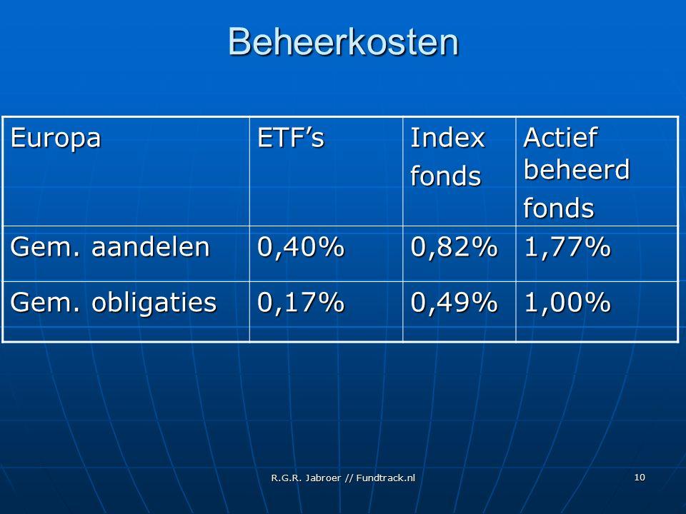 R.G.R. Jabroer // Fundtrack.nl 10 Beheerkosten EuropaETF'sIndexfonds Actief beheerd fonds Gem. aandelen 0,40%0,82%1,77% Gem. obligaties 0,17%0,49%1,00