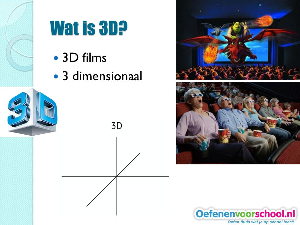 Wat is 3D? 3D films 3 dimensionaal