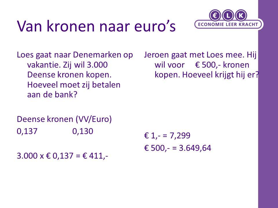 Van kronen naar euro's Loes gaat naar Denemarken op vakantie. Zij wil 3.000 Deense kronen kopen. Hoeveel moet zij betalen aan de bank? Deense kronen (