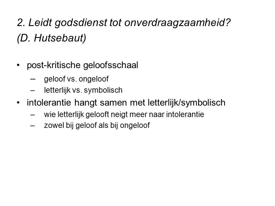 2. Leidt godsdienst tot onverdraagzaamheid? (D. Hutsebaut) post-kritische geloofsschaal – geloof vs. ongeloof –letterlijk vs. symbolisch intolerantie
