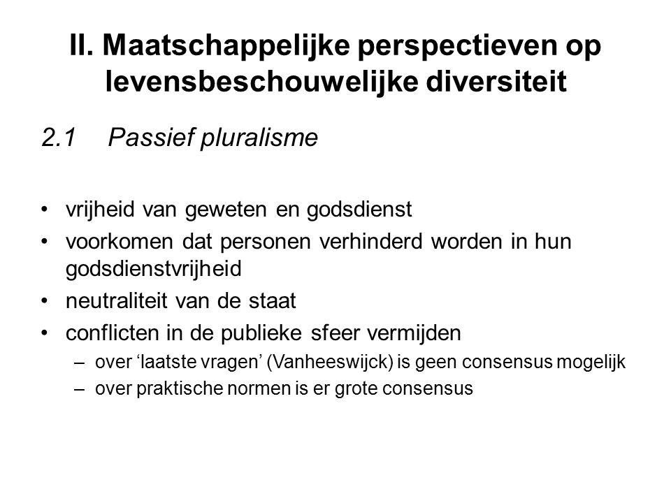 II. Maatschappelijke perspectieven op levensbeschouwelijke diversiteit 2.1Passief pluralisme vrijheid van geweten en godsdienst voorkomen dat personen