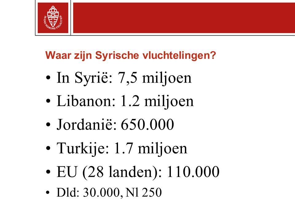 Waar zijn Syrische vluchtelingen.