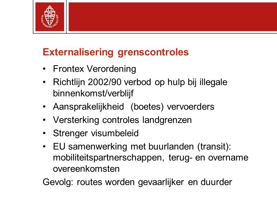 Externalisering grenscontroles Frontex Verordening Richtlijn 2002/90 verbod op hulp bij illegale binnenkomst/verblijf Aansprakelijkheid (boetes) vervoerders Versterking controles landgrenzen Strenger visumbeleid EU samenwerking met buurlanden (transit): mobiliteitspartnerschappen, terug- en overname overeenkomsten Gevolg: routes worden gevaarlijker en duurder