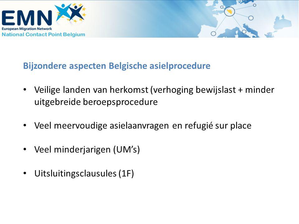 Bijzondere aspecten Belgische asielprocedure Veilige landen van herkomst (verhoging bewijslast + minder uitgebreide beroepsprocedure Veel meervoudige