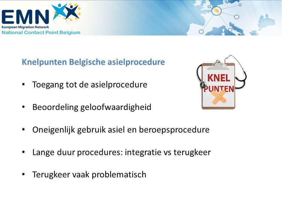 Knelpunten Belgische asielprocedure Toegang tot de asielprocedure Beoordeling geloofwaardigheid Oneigenlijk gebruik asiel en beroepsprocedure Lange du