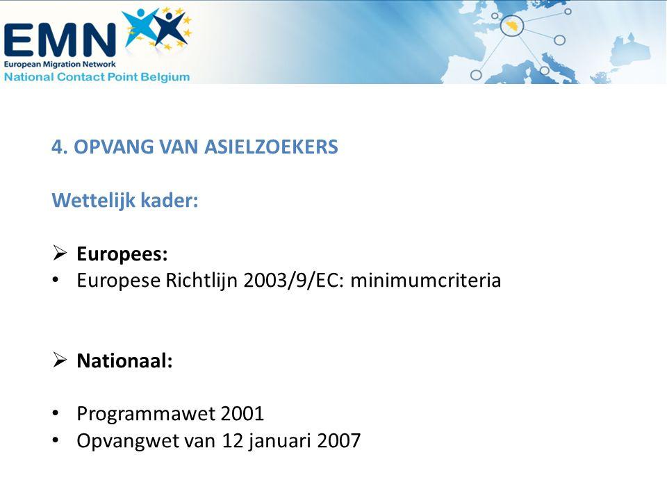 4. OPVANG VAN ASIELZOEKERS Wettelijk kader:  Europees: Europese Richtlijn 2003/9/EC: minimumcriteria  Nationaal: Programmawet 2001 Opvangwet van 12