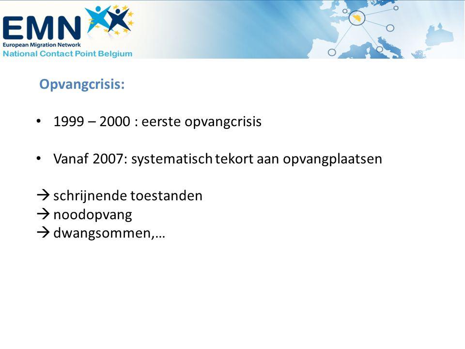 Opvangcrisis: 1999 – 2000 : eerste opvangcrisis Vanaf 2007: systematisch tekort aan opvangplaatsen  schrijnende toestanden  noodopvang  dwangsommen