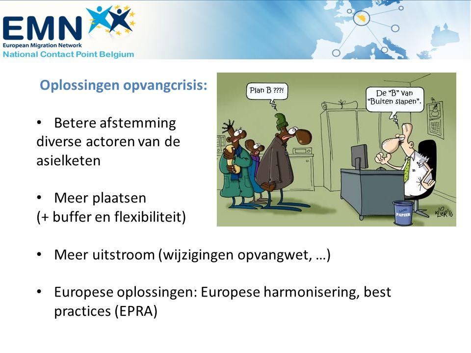 Oplossingen opvangcrisis: Betere afstemming diverse actoren van de asielketen Meer plaatsen (+ buffer en flexibiliteit) Meer uitstroom (wijzigingen op