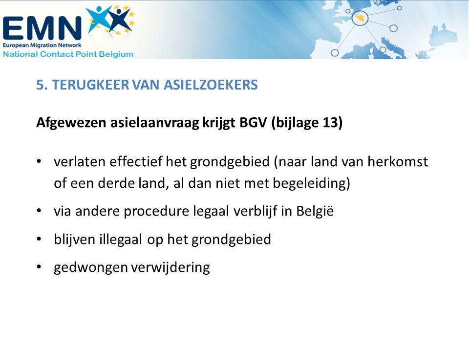 5. TERUGKEER VAN ASIELZOEKERS Afgewezen asielaanvraag krijgt BGV (bijlage 13) verlaten effectief het grondgebied (naar land van herkomst of een derde